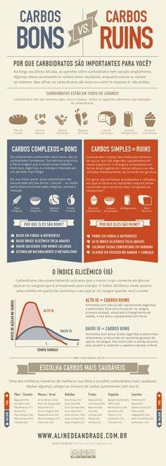 Confira o infográfico com diferença entre carboidratos complexos e carboidratos simples.