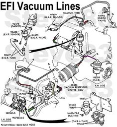 ford f150 engine diagram 1989 repair guides vacuum diagrams 2000 Ford Excursion Vacuum Diagram vaclinesefi jpg typical efi vacuum lines (v8 shown; i6 similar) if the