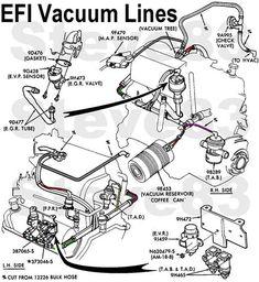 ford f150 engine diagram 1989 repair guides vacuum diagrams Ford 3.0 Vacuum Hose Routing vaclinesefi jpg typical efi vacuum lines (v8 shown; i6 similar) if the