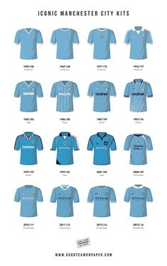 Some of the the most iconic kits Man City players have worn throughout the history of the club. The kits range from the right up to the present day and include the legendary Etihad Airways top that featured in their first Premier League Triumph Classic Football Shirts, Retro Football, Football Design, Football Kits, British Football, European Football, Manchester City, Manchester Football, England National Football Team