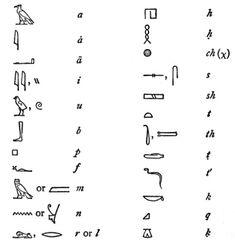 Egyptian alphabet (Hieroglyphs)