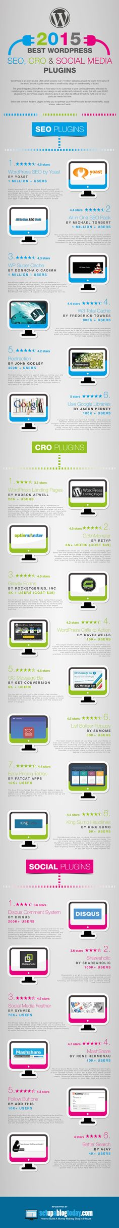 Infographic of the best 2015 Wordpress plugins for SEO, social media, and conversion rate optimization (CRO) to optimize your WordPress site today. Inbound Marketing, Marketing Digital, Content Marketing, Internet Marketing, Online Marketing, Social Media Marketing, Marketing Tools, Onpage Seo, Seo Sem
