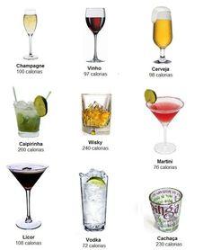 beber cerveja engorda? Calorias nas bebidas alcoolicas
