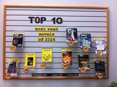 New Year's display (@ MEI Secondary Libary) : January display : top 10 most checked out novels of ... : print book info. as place holder so titles are visible even if copy is checked out