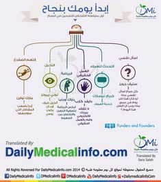 انفوجرافيك | 6 خطوات يقوم بها رواد النجاح كل صباح! | انفوجرافيك طبية | كل يوم معلومة طبية