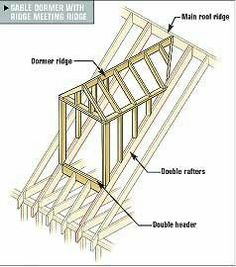 Framing Gable and Shed Dormers roof Attic Renovation, Attic Remodel, Shed Plans, House Plans, Roof Design, House Design, Framing Construction, Shed Dormer, Roof Trusses