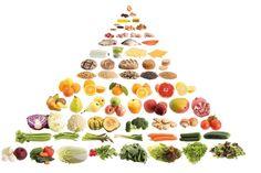 Znalezione obrazy dla zapytania Piramida żywienia Cool Stuff