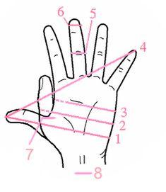 custom fit pattern - FREE patt - hand measurements uträkningar....snygga långa handledsvärmare eller torgvantar