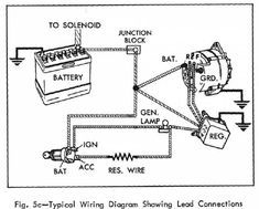 gm generator wiring | cater-complete wiring diagram home -  cater-complete.walkinghikingireland.it  walkinghikingireland.it
