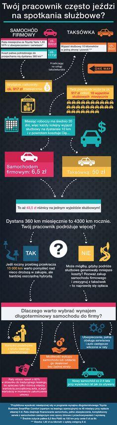 Warto kupić samochód służbowy?