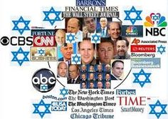 Image result for racist zionism