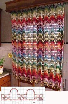 cortinas a crochet paso a pas patrones Crochet Motifs, Crochet Stitches Patterns, Crochet Chart, Thread Crochet, Crochet Doilies, Free Crochet, Stitch Patterns, Knitting Patterns, Bobble Crochet