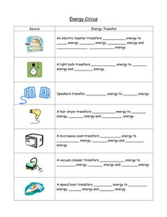 Energy circus | Teaching Resources Geography Worksheets, Chemistry Worksheets, Social Studies Worksheets, Sight Word Worksheets, Kids Math Worksheets, Persuasive Writing Prompts, Basic Sight Words, Energy Transformation, Middle School