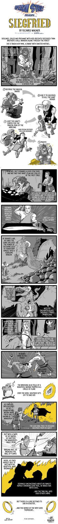 Ring Cycle 3: Siegfried - An Opera by Richard Wagner. Opera Comic Strip Art by William Elliott