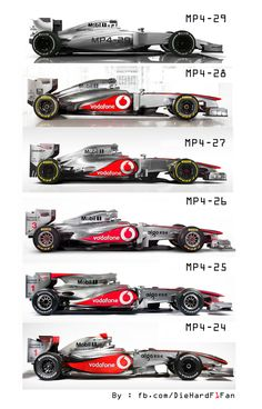 Formula 1 McLaren car designs