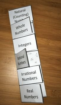 Rational Irrational Card Sort and Foldable