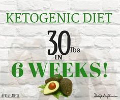 Ketogenic diet weight loss results. How I lost 30bls in 6 weeks on the ketogenic diet plan. How the keto diet plan can work for you. Keto meal plan.
