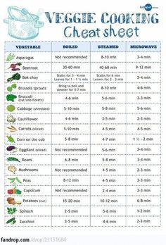 veggie-cooking-sheet_5176107f25fea