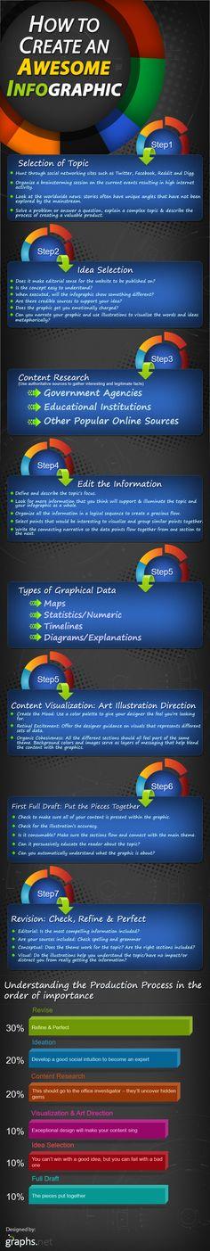Cómo crear una infografía impresionante #infografia #infographic #design