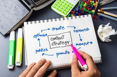 Content is the foundation of any affiliate. You need to curate relevant, informative and interesting content on your website.  Never compromise on the quality of your content to cater to any affiliate program.  It is also important to regularly update your content and keep it fresh and relevant. Inbound Marketing, Content Marketing Strategy, Affiliate Marketing, Social Media Marketing, Email Marketing, Web Design Services, Web Design Company, Seo Company, Web Design London