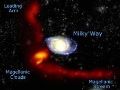 Magellanic_Stream.jpg (350×263)