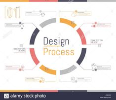 Vector illustration. Outline circular infographic of desing process Stock Vector Art & Illustration, Vector Image: 140811074 - Alamy