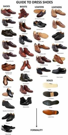 Guide to Dress Shoes - men types of shoes encyclopedia