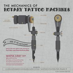 """Today's Smarter Every Day """"InfoGIFs"""" are the two main types of tattoo machines, the coil and the rotary. Watch the Slow Motion Video by clicking here. Graphical Elements by Emily Weddle..."""