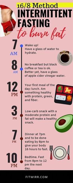 fasting plan to lose 10 lbs fast. This intermittent fasting plan is super fasting plan to lose 10 lbs fast. This intermittent fasting plan is super . fasting plan to lose 10 lbs fast. This intermittent fasting plan is super . The Plan, How To Plan, Diet And Nutrition, Health Diet, Health Fitness, Banana Nutrition, Muscle Fitness, Nutrition Education, Fitness Diet Plan