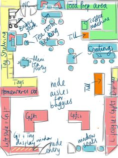 The Duchess of Small Things.   Shop floor plan. Shop design.  Buggy parking!