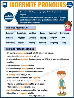 What is a Pronoun? 7 Types of Pronouns, Examples & Exercises - ESL Grammar English Pronouns, English Grammar Notes, Basic Grammar, Teaching English Grammar, English Grammar Worksheets, English Writing Skills, French Language Learning, English Lessons, Learning English