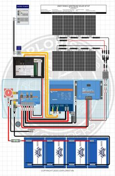 Electrical Projects, Electrical Installation, Solar Panel Installation, Gas Generator, Power Generator, Solar Energy Panels, Solar Panels, Camping Hacks, Electrical Circuit Diagram