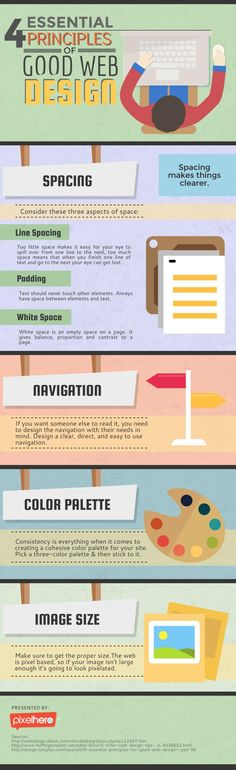 40 Complex Topics Explained Perfectly By Infographics | Web design ...