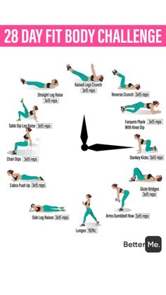 Fit body challenge - Body Slimmer - Ideas of Body Slimmer - Persona. - Fit body challenge – Body Slimmer – Ideas of Body Slimmer – Personal Body Type P - Workout Bauch, At Home Workout Plan, Workout Plans, Fat Workout, Workout Kettlebell, Lower Belly Workout, Exercise At Home, Workout Tips, Kettlebell Benefits