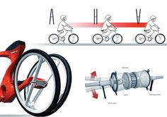 Shift Bicycle   Design   Gear