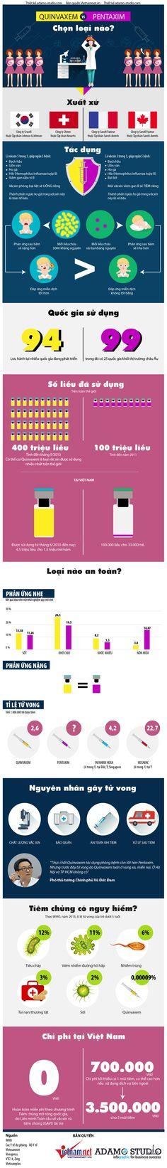 Quinvaxem hay Pentaxin? Tiêm cái nào? [Infographic]