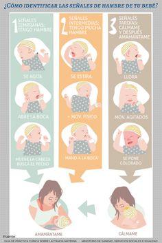 #Lactancia materna ¿Como identificar las señales de hambre de tu bebé?