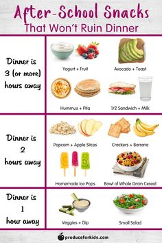 After-School Snacks That Won't Ruin Dinner - whether dinner is in a few hours or a few minutes, these after school snack ideas will help you hold over hungry kids until it's time to eat. #produceforkids #afterschoolsnacks #snackideas #kidssnacks Lunch Snacks, Easy Snacks, Healthy Snacks To Buy, Healthy Toddler Snacks, Healthy Filling Snacks, Kids Eating Healthy, Most Healthy Foods, Healthy Things To Eat, Healthy Drinks