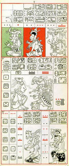 Gates drawing of Dresden Codex Page 9