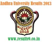 Andhra University Degree I and II Year Advanced Supply Results 2013 with Grades