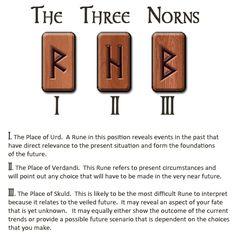 3-runespread