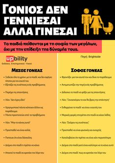 Parenting Advice, Kids And Parenting, Learn Greek, Kids Behavior, Meaningful Life, School Lessons, Exercise For Kids, New Things To Learn, Speech And Language