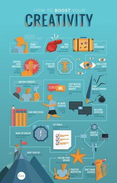 Infographic - Infographic Design - Creativity And The Psychology of Design - Tips and Inspiration By Canva Infographic Design : – Picture : – Description Creativity And The Psychology of Design – Tips and Inspiration By Canva -Read More – Graphisches Design, Graphic Design Tips, Game Design, Creative Thinking, Design Thinking, Creative Writing, How To Be Creative, Creative Labs, Boost Creativity