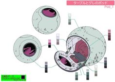 Dragon Ball Ossu! Kaette Kita Son Gokū to Nakama-tachi - Model Sheet 043 | Flickr - Photo Sharing!