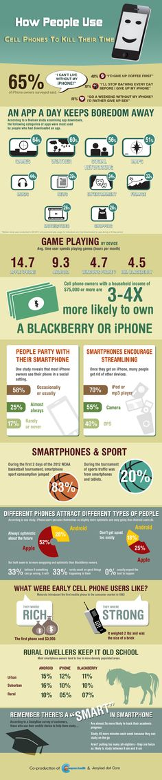 #infographic: How People Use Cell Phones To Kill Their Time #cellphone #time