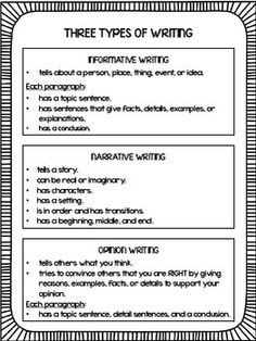 Types of writing and its parts
