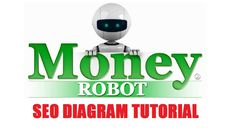 Money Robot SEO Diagram Video Tutorial
