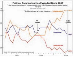 Circumvent The Euphemisms, It's Time To Face Reality! | Zero Hedge