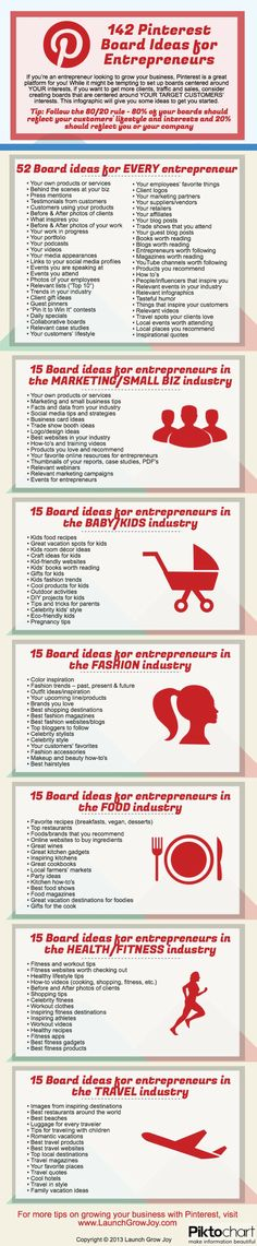 Even if you think your biz is not visual, here are 142 ideas for Pinterest boards for any business.