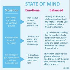 Introduction to Personality Defect Removal (PDR) Meditation Benefits, Mindfulness Meditation, Psychology Fun Facts, Mental Training, Praying To God, Spiritual Practices, Meaning Of Life, Angst, Motivation